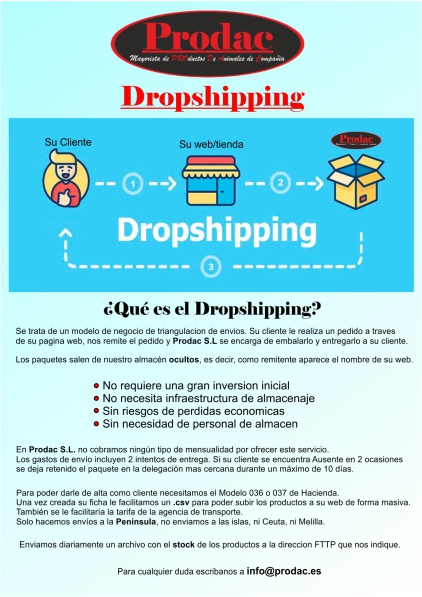 Dropshipping productos animales